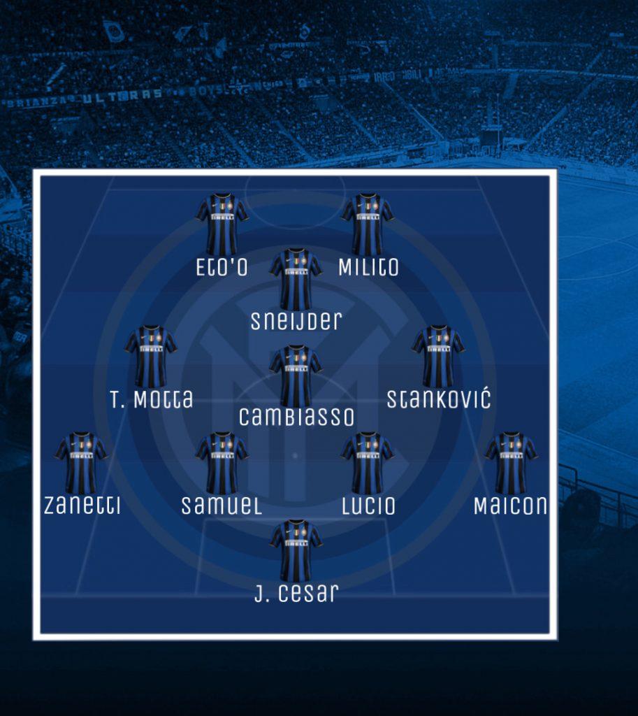 Inter-Chelsea, come siamo diventati grandi 3 Ranocchiate