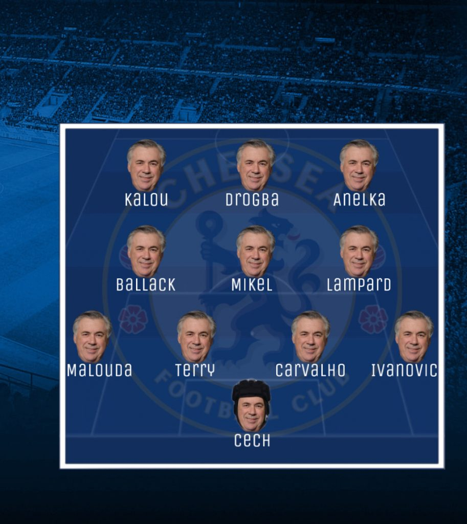 Inter-Chelsea, come siamo diventati grandi 4 Ranocchiate
