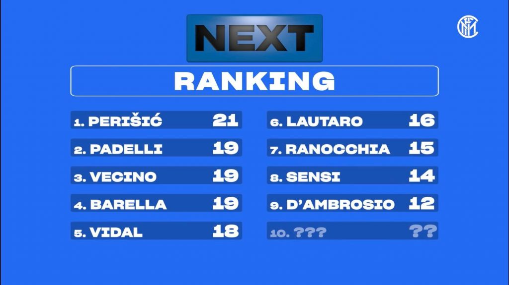 #Inter19: dieci pensieri post - Scudetto 3 Ranocchiate