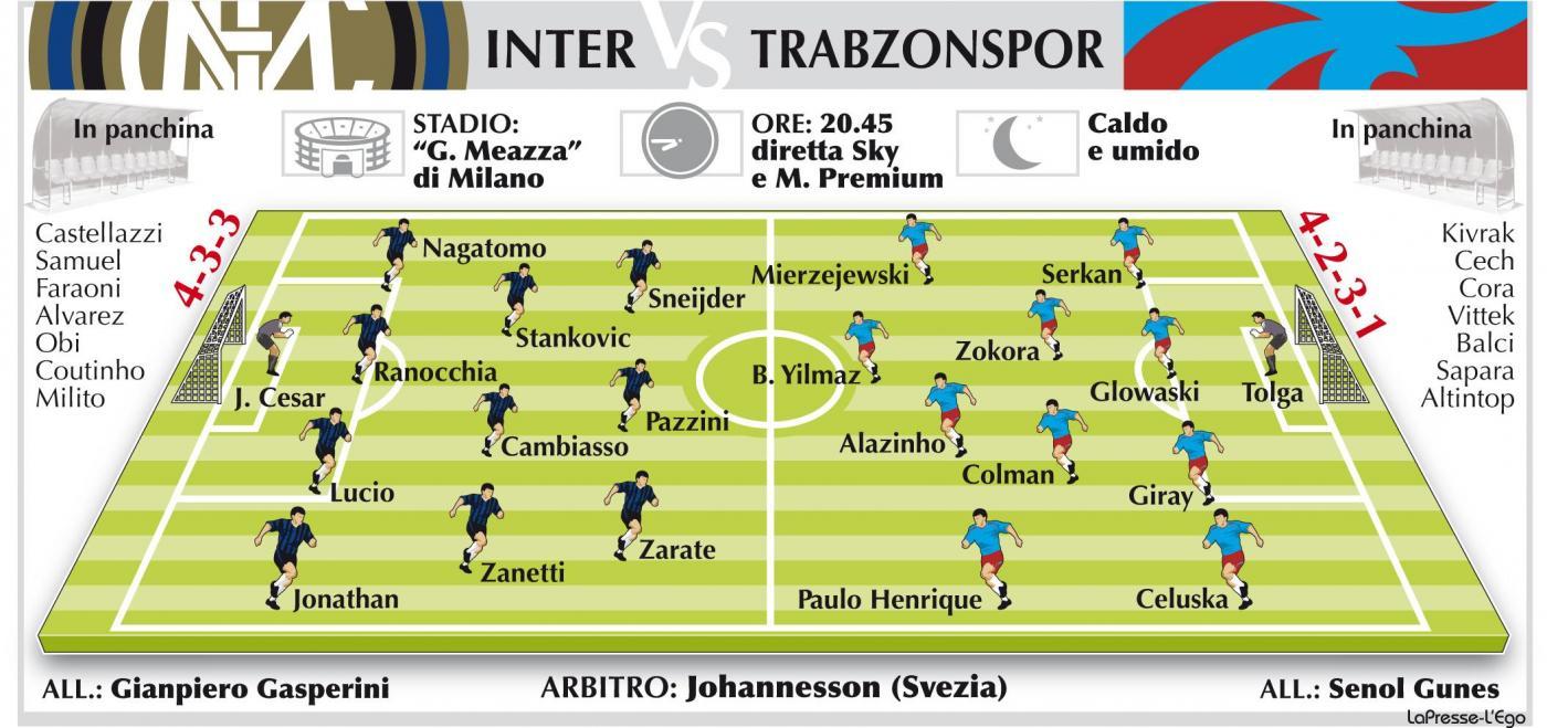 Inter-Atalanta, il prepartita QUASI tutto nerazzurro 9 Ranocchiate