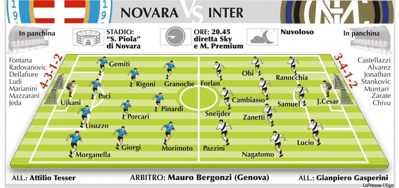 Inter-Atalanta, il prepartita QUASI tutto nerazzurro 10 Ranocchiate